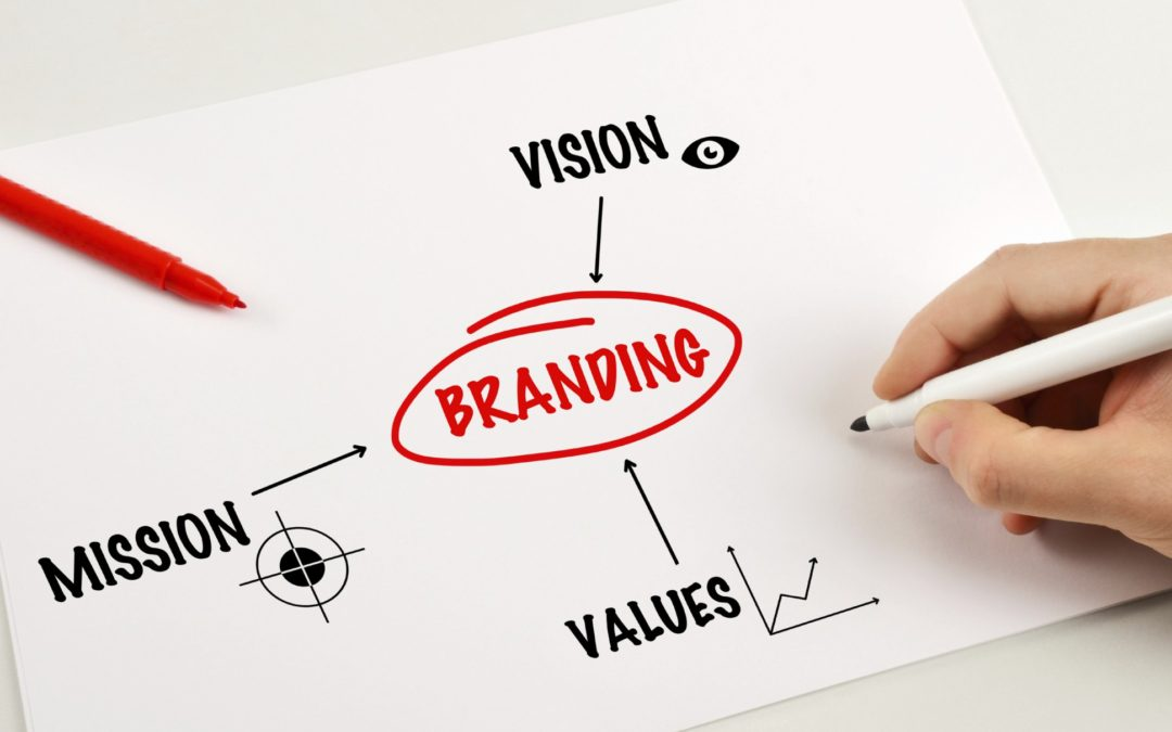 Follow These Five Steps Before You Rebrand Your Nonprofit